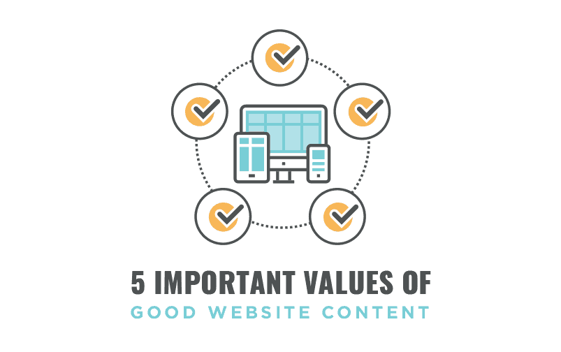 5 Important Values of Good Website Content